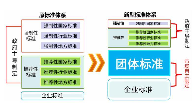 《预应力混凝土双 t 板》《预应力混凝土构件尺寸偏差》等产品团体